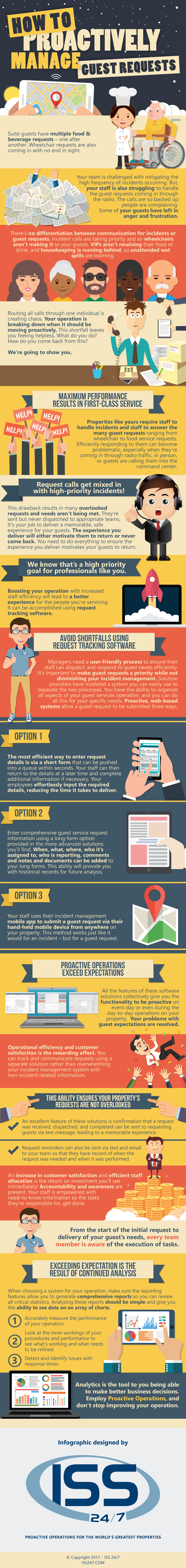 How to Proactively Manage Guest Requests